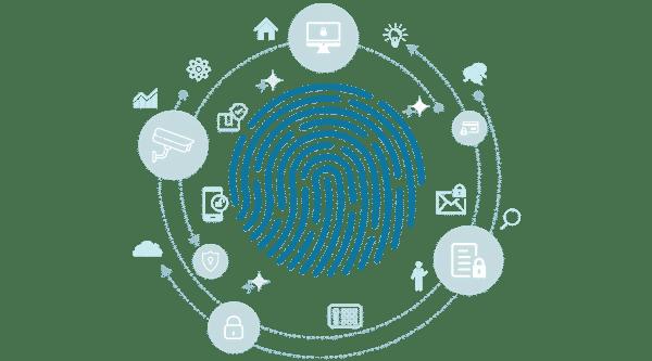 Identity en Access Management (IAM) vingerafdruk voor beveiliging